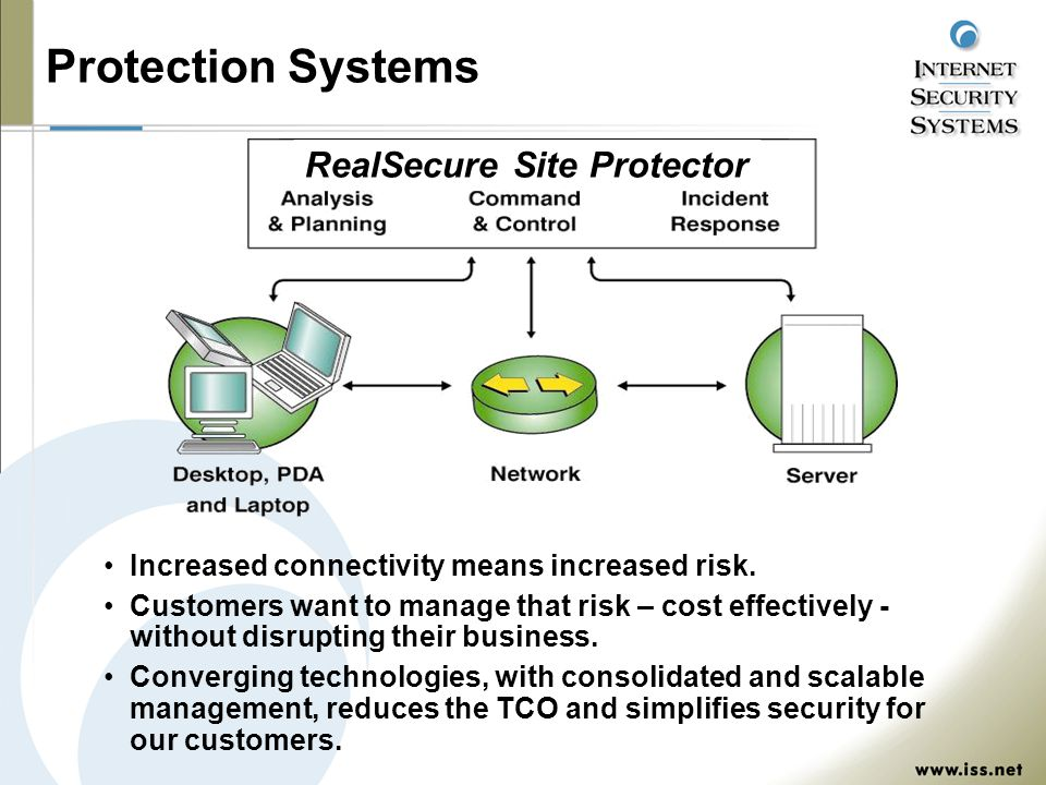 Protection Systems Increased connectivity means increased risk.
