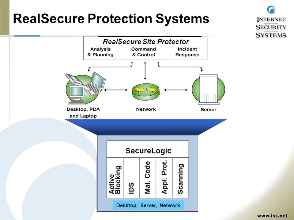 RealSecure Protection Systems SecureLogic Desktop, Server, Network RealSecure Site Protector