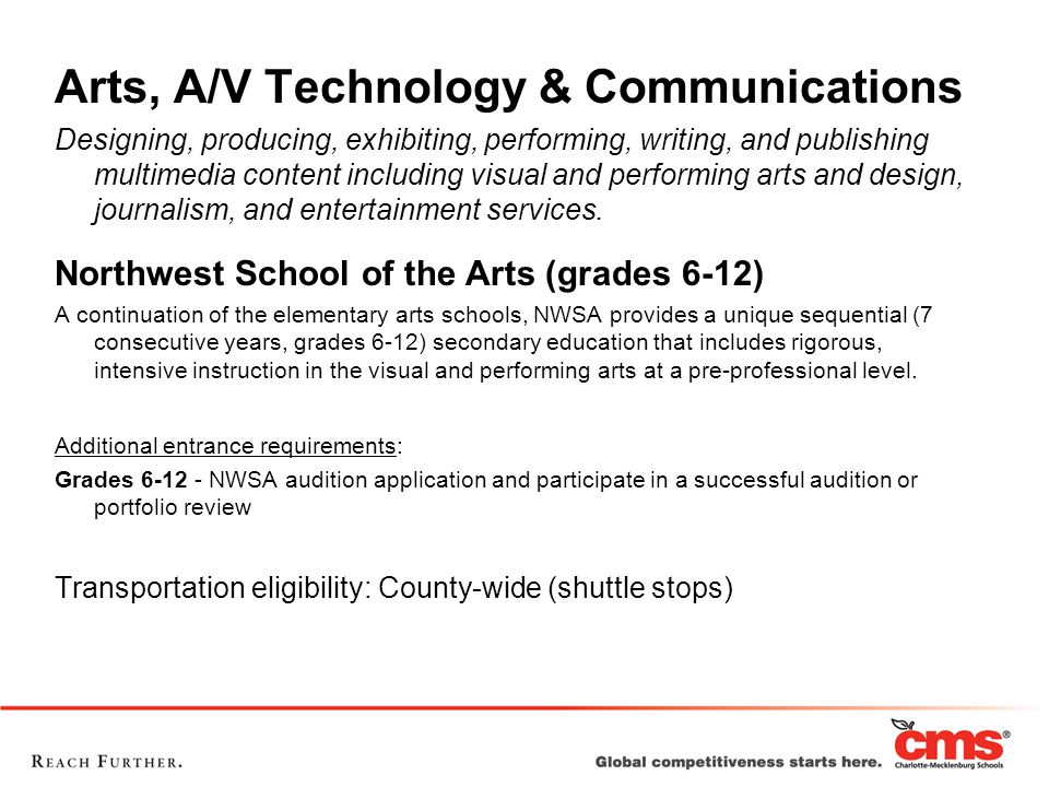 Arts, A/V Technology & Communications Designing, producing, exhibiting, performing, writing, and publishing multimedia content including visual and performing arts and design, journalism, and entertainment services.