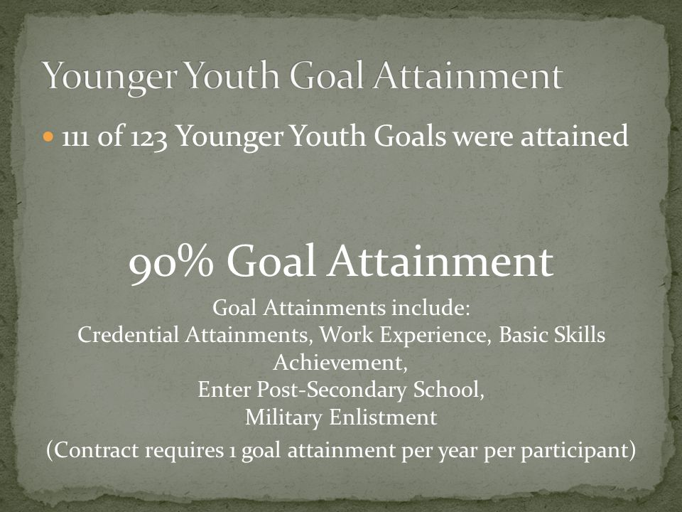 111 of 123 Younger Youth Goals were attained 90% Goal Attainment Goal Attainments include: Credential Attainments, Work Experience, Basic Skills Achievement, Enter Post-Secondary School, Military Enlistment (Contract requires 1 goal attainment per year per participant)