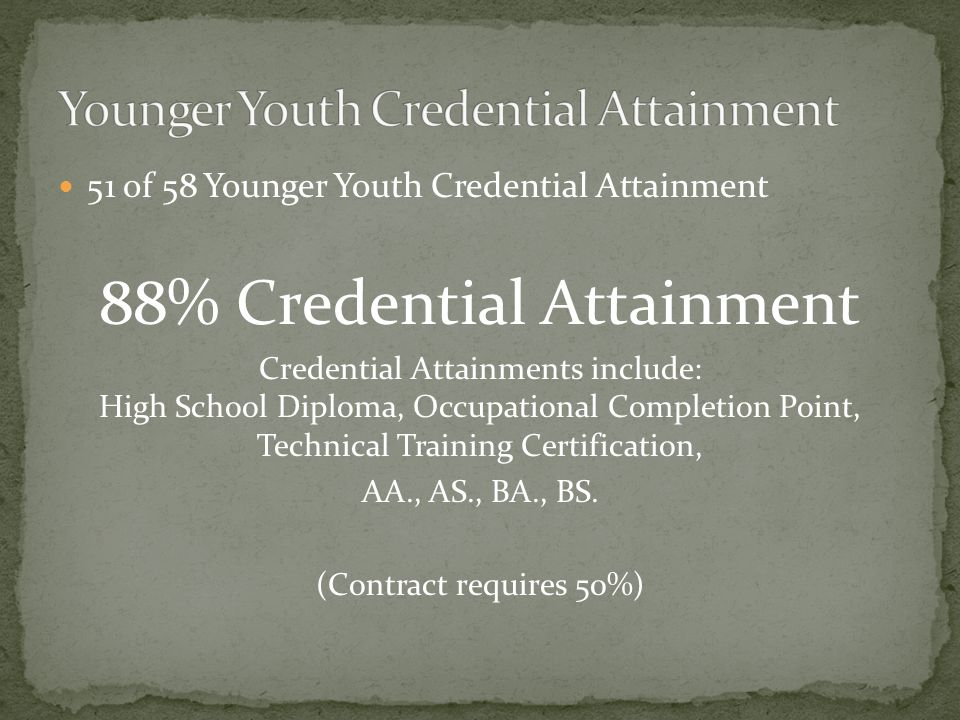 51 of 58 Younger Youth Credential Attainment 88% Credential Attainment Credential Attainments include: High School Diploma, Occupational Completion Point, Technical Training Certification, AA., AS., BA., BS.