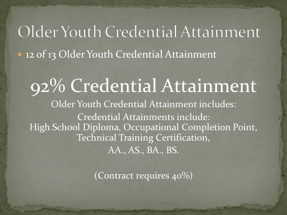 12 of 13 Older Youth Credential Attainment 92% Credential Attainment Older Youth Credential Attainment includes: Credential Attainments include: High School Diploma, Occupational Completion Point, Technical Training Certification, AA., AS., BA., BS.