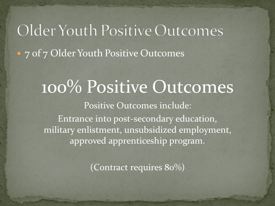 7 of 7 Older Youth Positive Outcomes 100% Positive Outcomes Positive Outcomes include: Entrance into post-secondary education, military enlistment, unsubsidized employment, approved apprenticeship program.