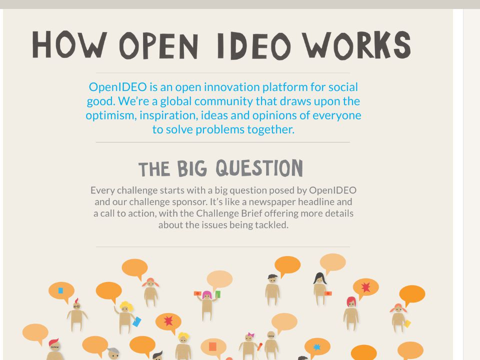 How OPENIdeo works https://openideo.com/content/how-it-works