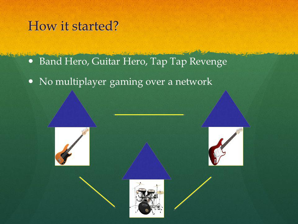 How it started Band Hero, Guitar Hero, Tap Tap Revenge No multiplayer gaming over a network