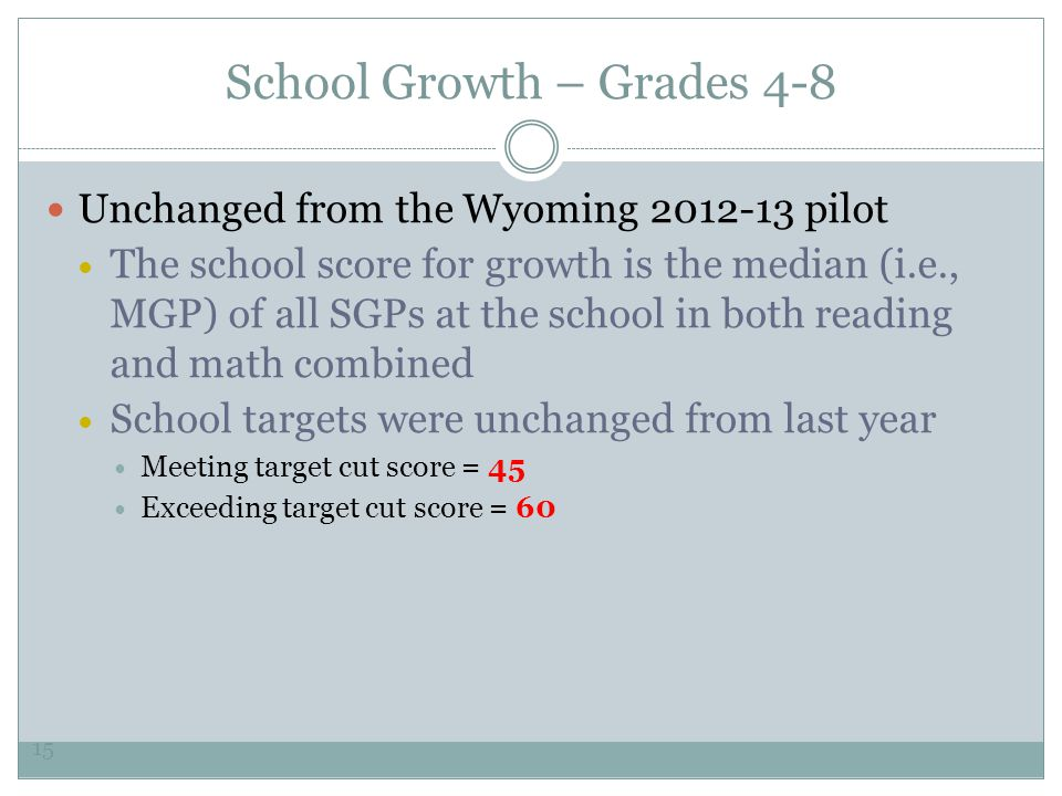 School Growth – Grades 4-8 Unchanged from the Wyoming 2012-13 pilot The school score for growth is the median (i.e., MGP) of all SGPs at the school in both reading and math combined School targets were unchanged from last year Meeting target cut score = 45 Exceeding target cut score = 60 15