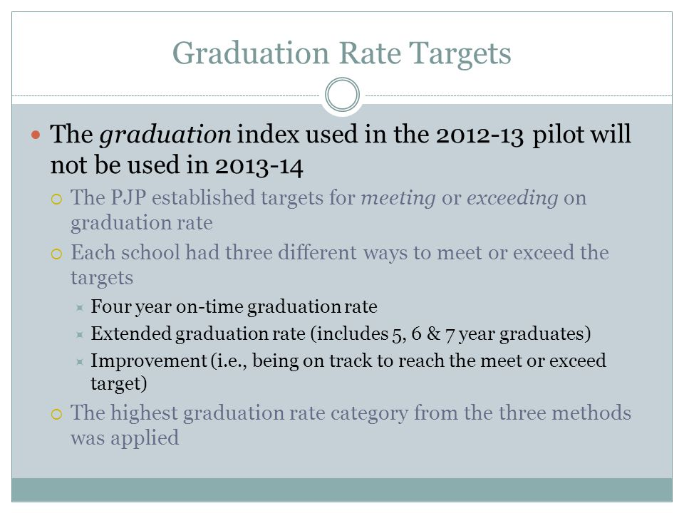 Graduation Rate Targets The graduation index used in the 2012-13 pilot will not be used in 2013-14  The PJP established targets for meeting or exceeding on graduation rate  Each school had three different ways to meet or exceed the targets  Four year on-time graduation rate  Extended graduation rate (includes 5, 6 & 7 year graduates)  Improvement (i.e., being on track to reach the meet or exceed target)  The highest graduation rate category from the three methods was applied