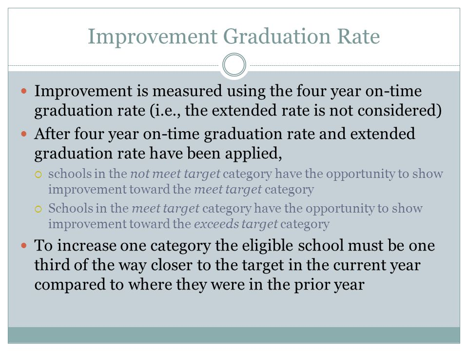 Improvement Graduation Rate Improvement is measured using the four year on-time graduation rate (i.e., the extended rate is not considered) After four year on-time graduation rate and extended graduation rate have been applied,  schools in the not meet target category have the opportunity to show improvement toward the meet target category  Schools in the meet target category have the opportunity to show improvement toward the exceeds target category To increase one category the eligible school must be one third of the way closer to the target in the current year compared to where they were in the prior year