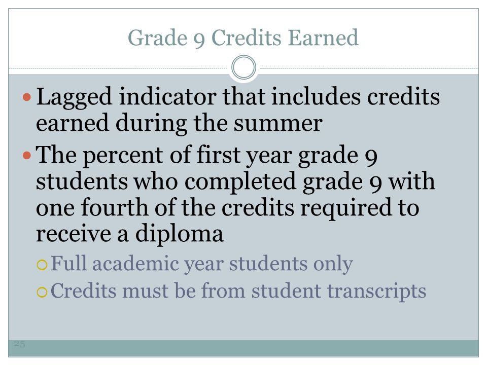 Grade 9 Credits Earned Lagged indicator that includes credits earned during the summer The percent of first year grade 9 students who completed grade 9 with one fourth of the credits required to receive a diploma  Full academic year students only  Credits must be from student transcripts 25