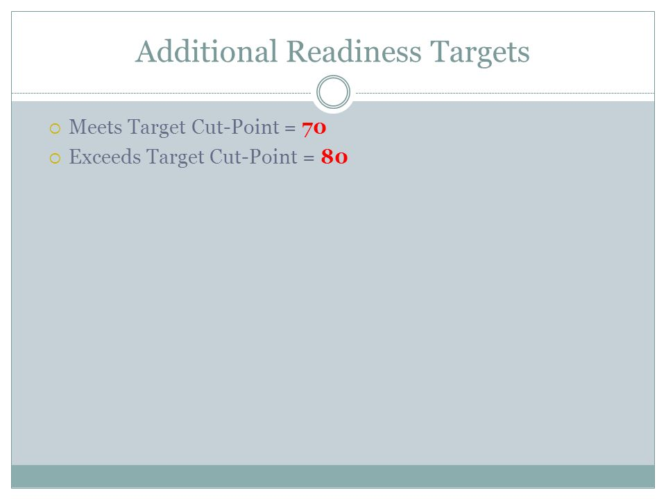 Additional Readiness Targets  Meets Target Cut-Point = 70  Exceeds Target Cut-Point = 80