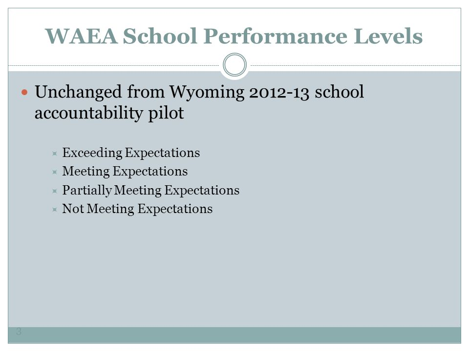 WAEA School Performance Levels Unchanged from Wyoming 2012-13 school accountability pilot  Exceeding Expectations  Meeting Expectations  Partially Meeting Expectations  Not Meeting Expectations 3