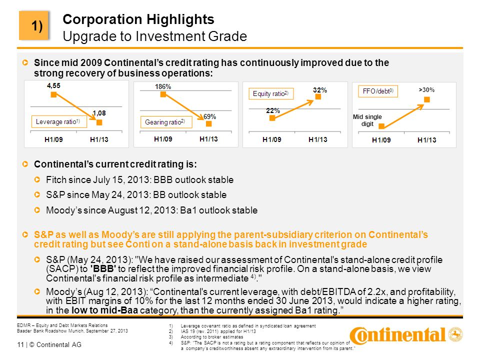 11 | © Continental AG EDMR – Equity and Debt Markets Relations Baader Bank Roadshow Munich, September 27, 2013 Since mid 2009 Continental's credit rat