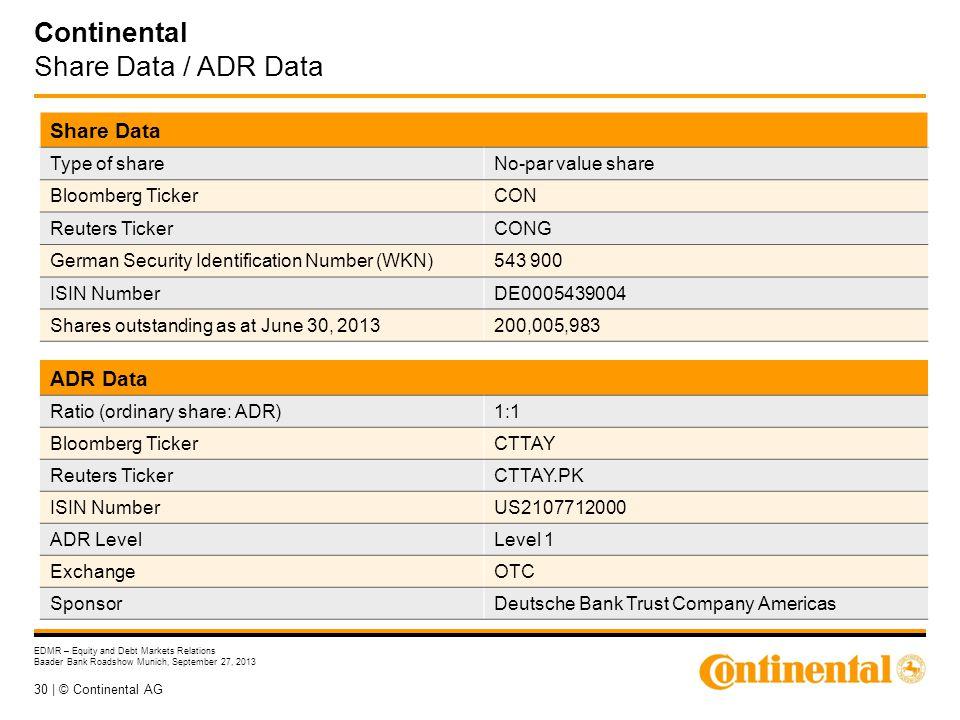 30 | © Continental AG EDMR – Equity and Debt Markets Relations Baader Bank Roadshow Munich, September 27, 2013 Continental Share Data / ADR Data Share
