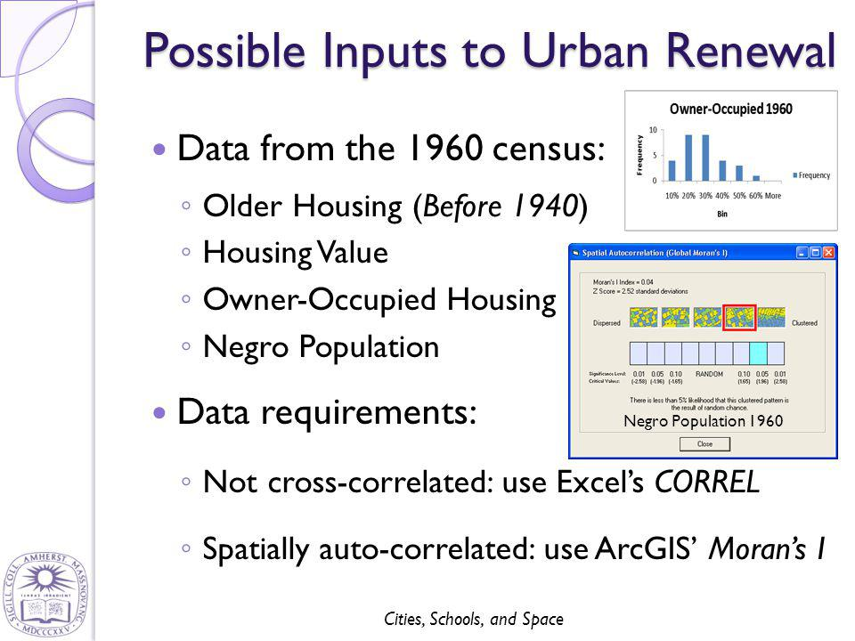 Cities, Schools, and Space Possible Inputs to Urban Renewal Data from the 1960 census: ◦ Older Housing (Before 1940) ◦ Housing Value ◦ Owner-Occupied Housing ◦ Negro Population Data requirements: ◦ Not cross-correlated: use Excel's CORREL ◦ Spatially auto-correlated: use ArcGIS' Moran's I Negro Population 1960