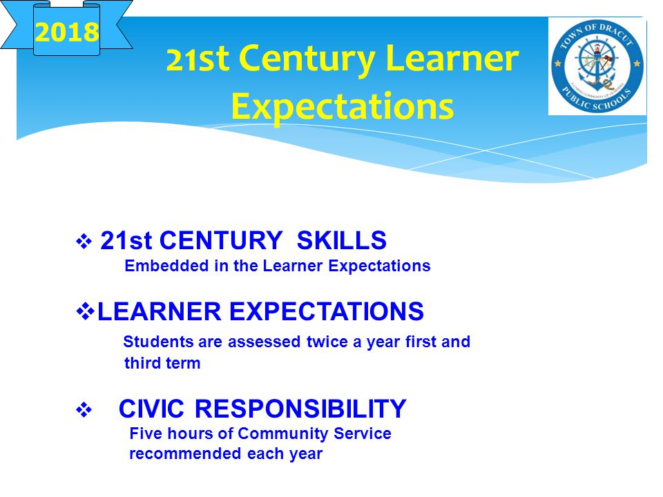 21st Century Learner Expectations  21st CENTURY SKILLS Embedded in the Learner Expectations  LEARNER EXPECTATIONS Students are assessed twice a year first and third term  CIVIC RESPONSIBILITY Five hours of Community Service recommended each year 2018