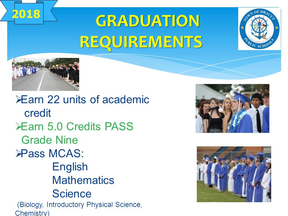 GRADUATION REQUIREMENTS  Earn 22 units of academic credit  Earn 5.0 Credits PASS Grade Nine  Pass MCAS: English Mathematics Science (Biology, Introductory Physical Science, Chemistry) 2018