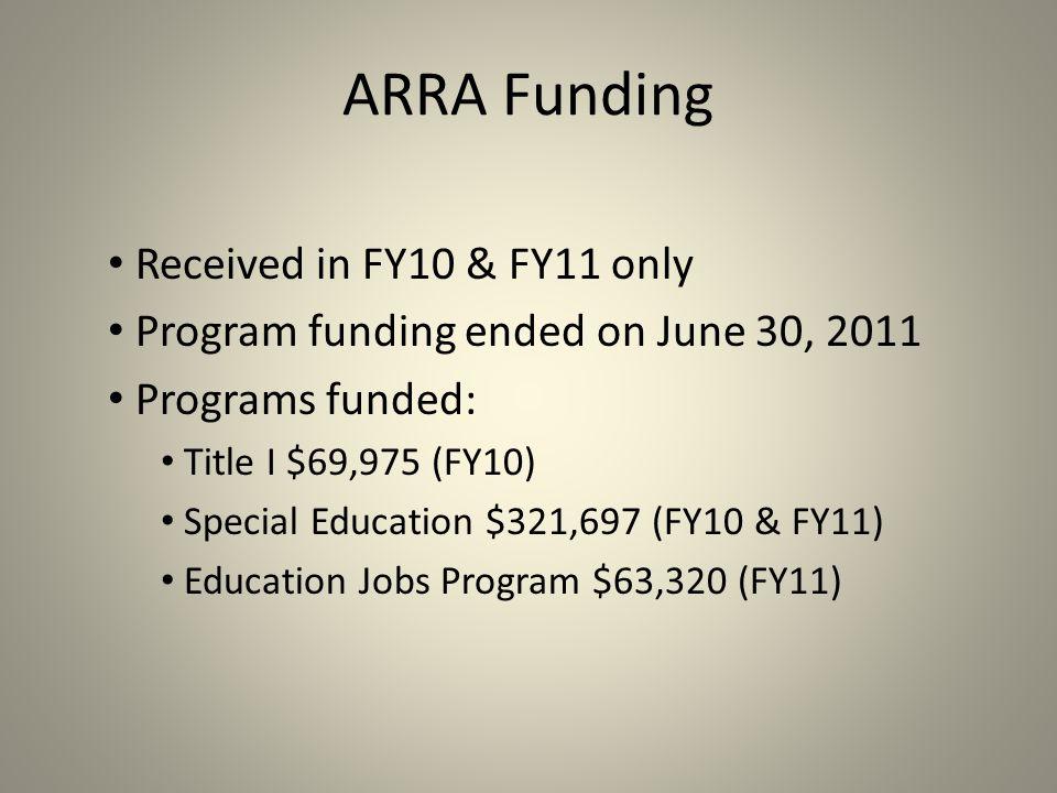 ARRA Funding Received in FY10 & FY11 only Program funding ended on June 30, 2011 Programs funded: Title I $69,975 (FY10) Special Education $321,697 (FY10 & FY11) Education Jobs Program $63,320 (FY11)