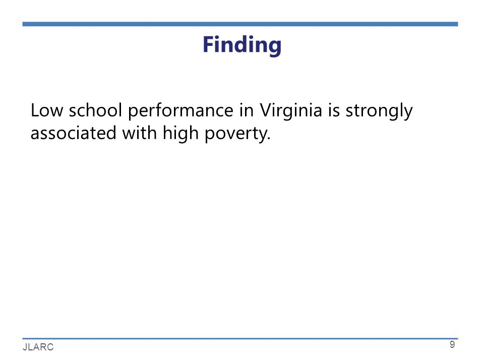 JLARC Finding 9 Low school performance in Virginia is strongly associated with high poverty.