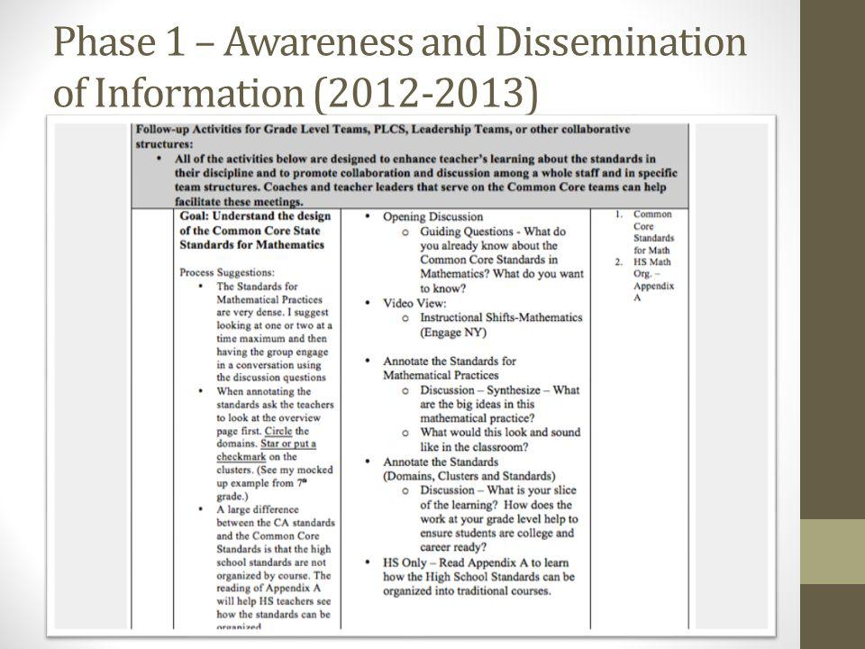 Phase 1 – Awareness and Dissemination of Information (2012-2013)