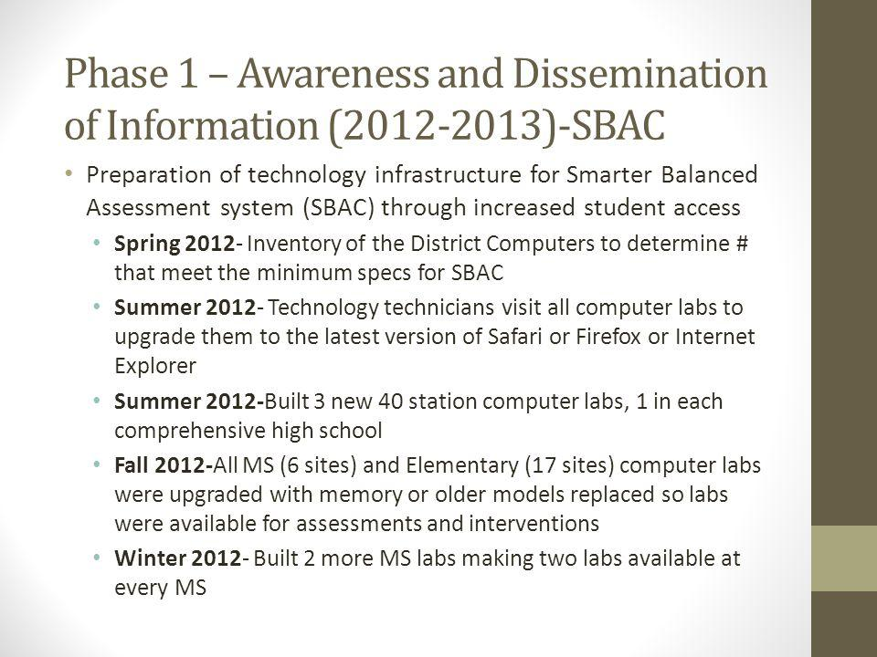 Phase 1 – Awareness and Dissemination of Information (2012-2013)-SBAC Preparation of technology infrastructure for Smarter Balanced Assessment system (SBAC) through increased student access Spring 2012- Inventory of the District Computers to determine # that meet the minimum specs for SBAC Summer 2012- Technology technicians visit all computer labs to upgrade them to the latest version of Safari or Firefox or Internet Explorer Summer 2012-Built 3 new 40 station computer labs, 1 in each comprehensive high school Fall 2012-All MS (6 sites) and Elementary (17 sites) computer labs were upgraded with memory or older models replaced so labs were available for assessments and interventions Winter 2012- Built 2 more MS labs making two labs available at every MS