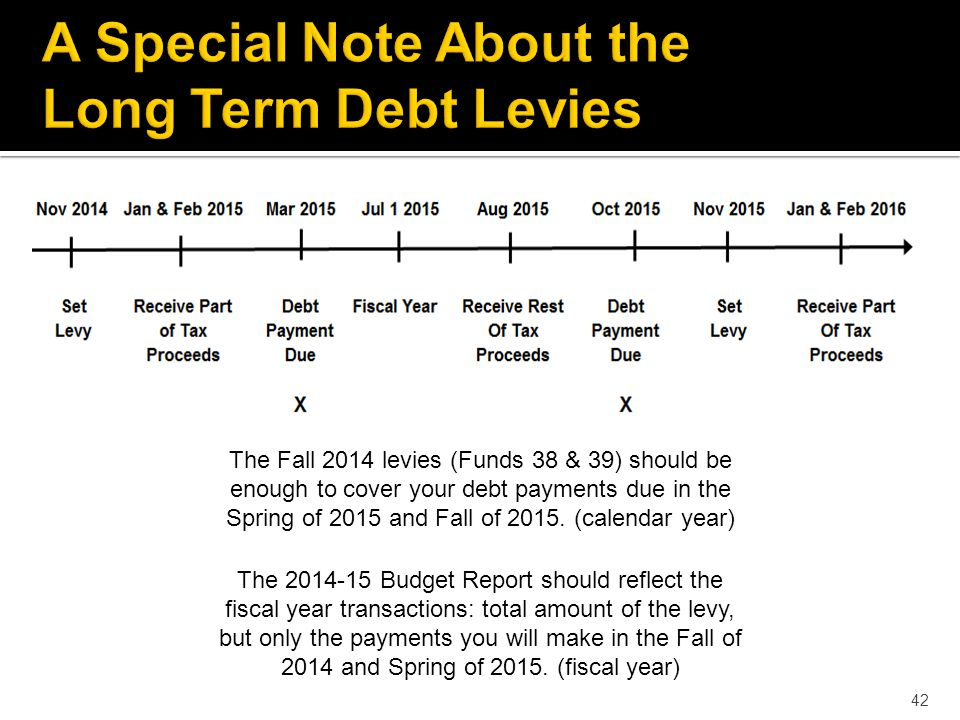 42 The Fall 2014 levies (Funds 38 & 39) should be enough to cover your debt payments due in the Spring of 2015 and Fall of 2015.