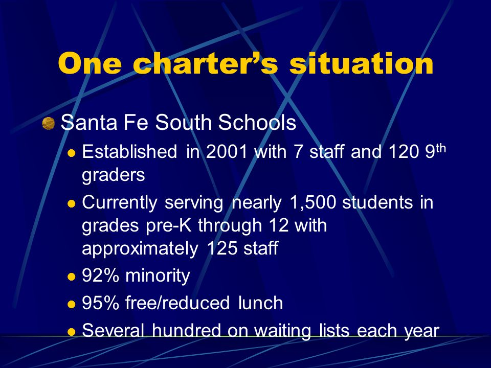 One charter's situation Santa Fe South Schools Established in 2001 with 7 staff and 120 9 th graders Currently serving nearly 1,500 students in grades pre-K through 12 with approximately 125 staff 92% minority 95% free/reduced lunch Several hundred on waiting lists each year