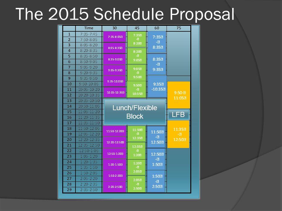 The 2015 Schedule Proposal Lunch/Flexible Block LFB