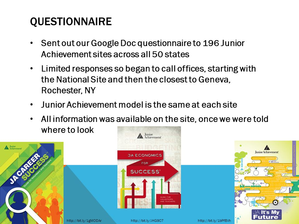 QUESTIONNAIRE Sent out our Google Doc questionnaire to 196 Junior Achievement sites across all 50 states Limited responses so began to call offices, starting with the National Site and then the closest to Geneva, Rochester, NY Junior Achievement model is the same at each site All information was available on the site, once we were told where to look http://bit.ly/1gMODArhttp://bit.ly/1bPfBVhhttp://bit.ly/JHG9C7