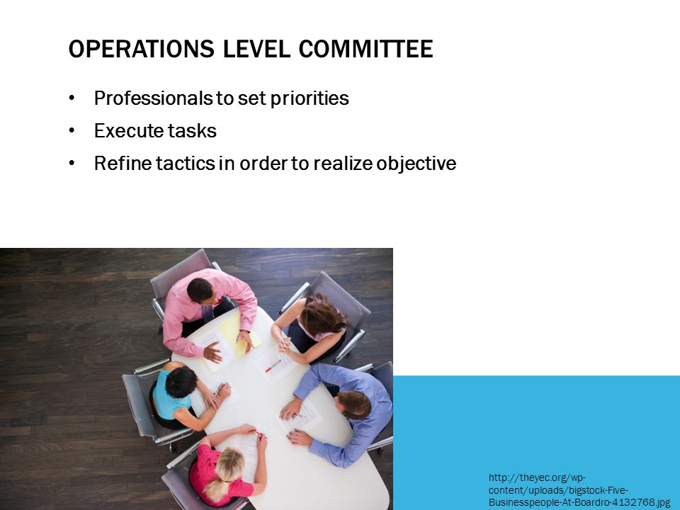 OPERATIONS LEVEL COMMITTEE Professionals to set priorities Execute tasks Refine tactics in order to realize objective http://theyec.org/wp- content/uploads/bigstock-Five- Businesspeople-At-Boardro-4132768.jpg