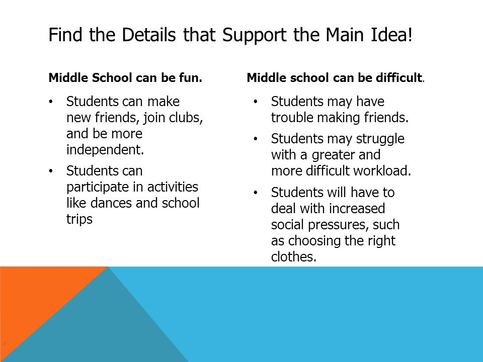Find the Details that Support the Main Idea! Middle School can be fun. Students can make new friends, join clubs, and be more independent. Students ca