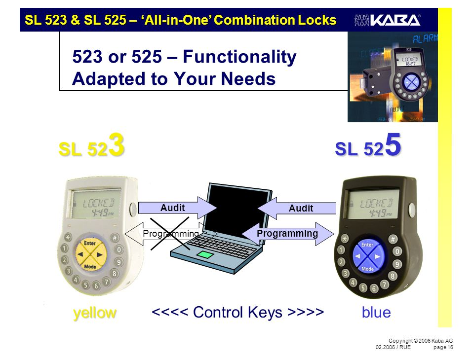 SL 523 & SL 525 – 'All-in-One' Combination Locks Copyright © 2006 Kaba AG 02.2006 / RUEpage 16 Audit 523 or 525 – Functionality Adapted to Your Needs
