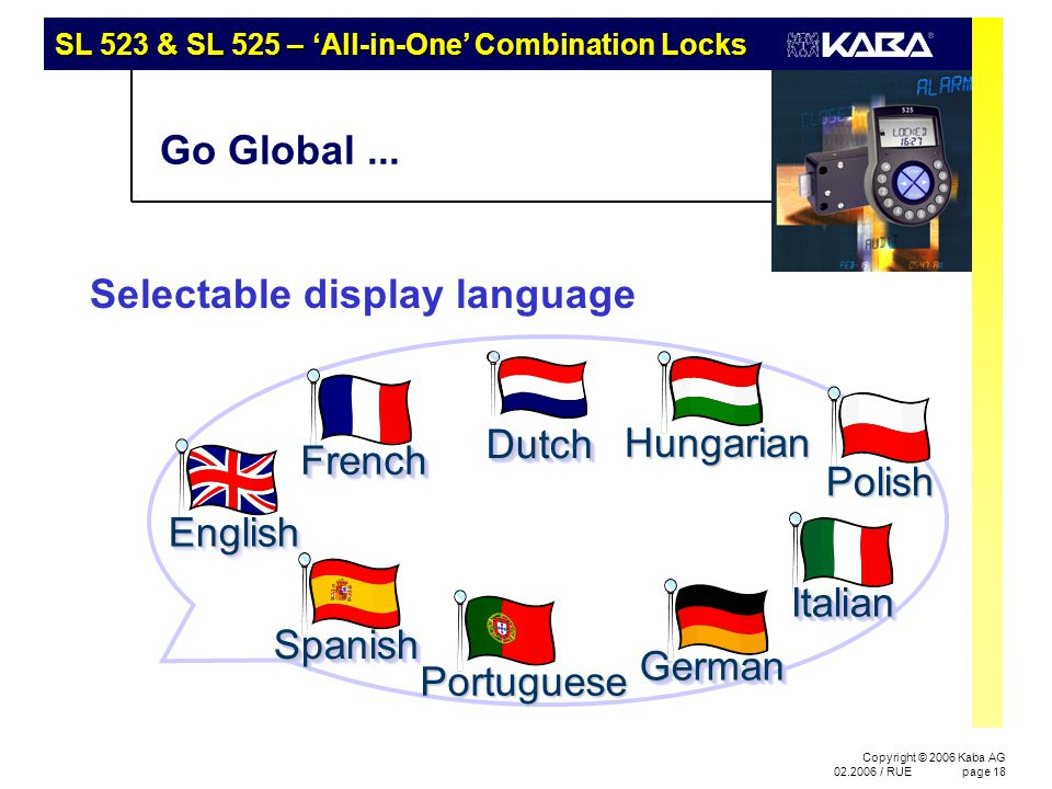 Copyright © 2006 Kaba AG 02.2006 / RUEpage 18 Go Global... Selectable display language Portuguese Hungarian SpanishSpanish DutchDutch GermanGerman Ita