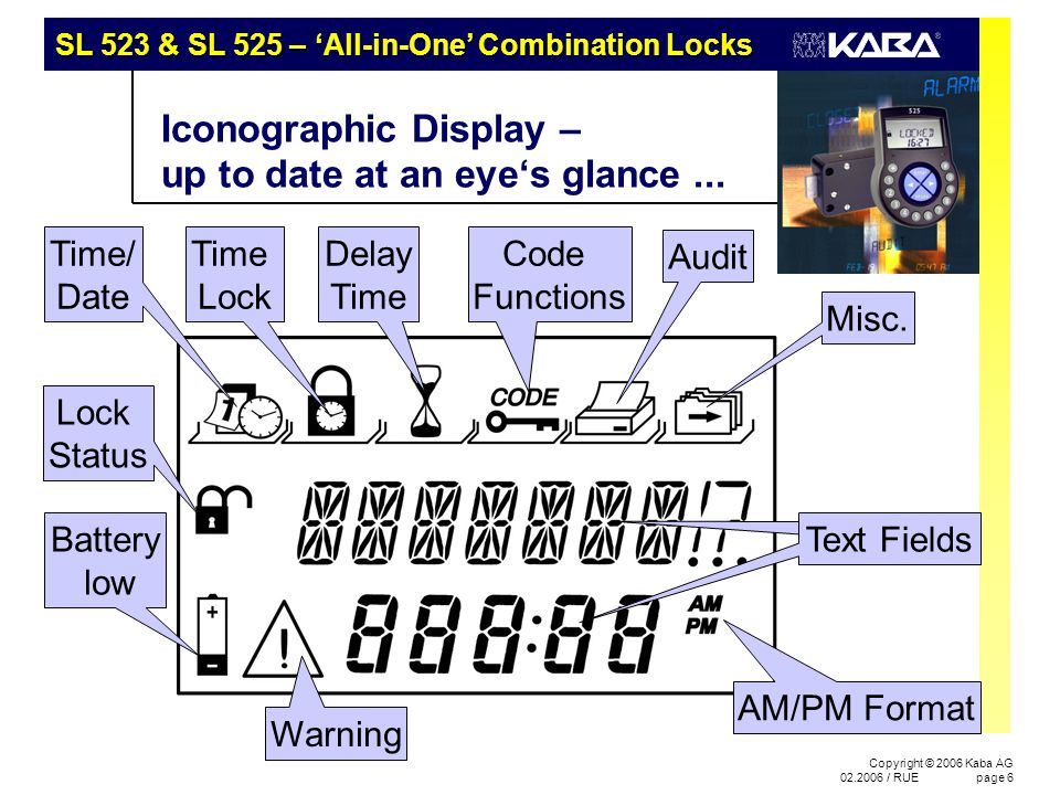 SL 523 & SL 525 – 'All-in-One' Combination Locks Copyright © 2006 Kaba AG 02.2006 / RUEpage 6 Iconographic Display – up to date at an eye's glance...