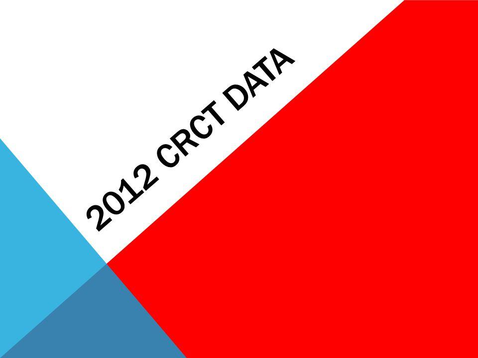 2012 CRCT DATA