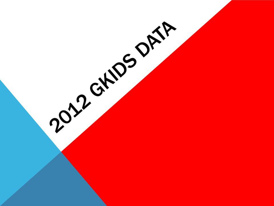 2012 GKIDS DATA