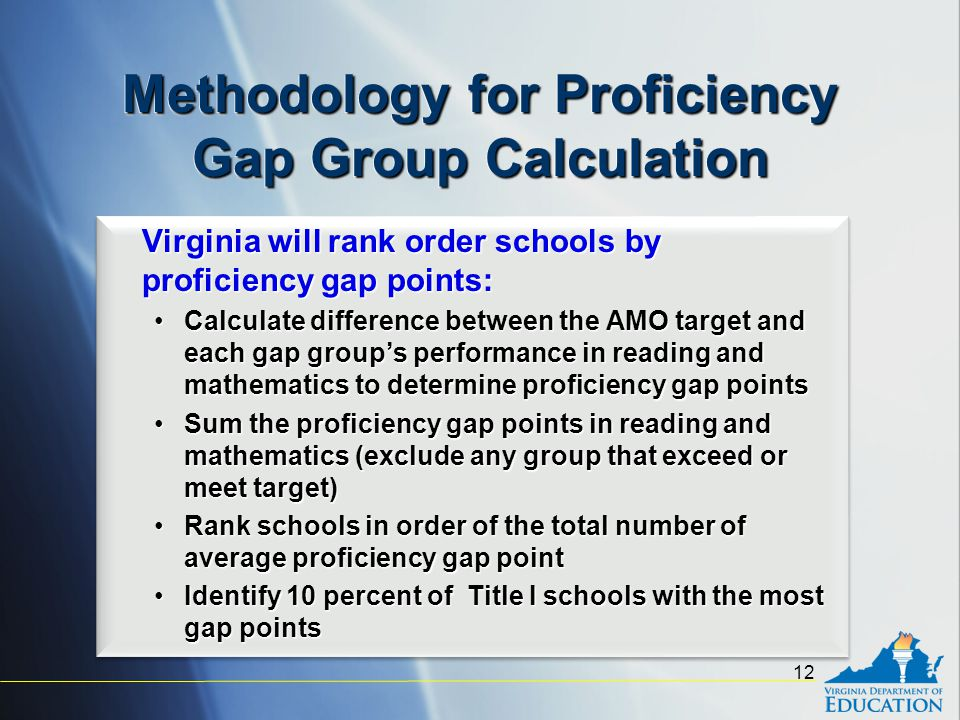Methodology for Proficiency Gap Group Calculation Virginia will rank order schools by proficiency gap points: Calculate difference between the AMO target and each gap group's performance in reading and mathematics to determine proficiency gap pointsCalculate difference between the AMO target and each gap group's performance in reading and mathematics to determine proficiency gap points Sum the proficiency gap points in reading and mathematics (exclude any group that exceed or meet target)Sum the proficiency gap points in reading and mathematics (exclude any group that exceed or meet target) Rank schools in order of the total number of average proficiency gap pointRank schools in order of the total number of average proficiency gap point Identify 10 percent of Title I schools with the most gap pointsIdentify 10 percent of Title I schools with the most gap points Virginia will rank order schools by proficiency gap points: Calculate difference between the AMO target and each gap group's performance in reading and mathematics to determine proficiency gap pointsCalculate difference between the AMO target and each gap group's performance in reading and mathematics to determine proficiency gap points Sum the proficiency gap points in reading and mathematics (exclude any group that exceed or meet target)Sum the proficiency gap points in reading and mathematics (exclude any group that exceed or meet target) Rank schools in order of the total number of average proficiency gap pointRank schools in order of the total number of average proficiency gap point Identify 10 percent of Title I schools with the most gap pointsIdentify 10 percent of Title I schools with the most gap points 12