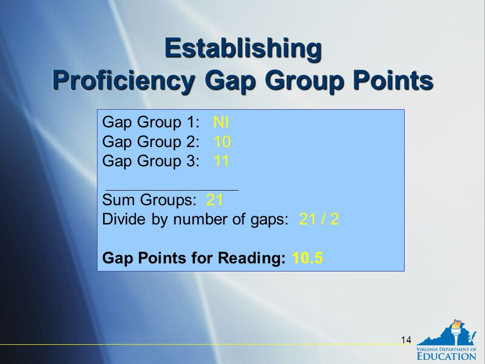 Establishing Proficiency Gap Group Points 14 Gap Group 1: NI Gap Group 2: 10 Gap Group 3: 11 Sum Groups: 21 Divide by number of gaps: 21 / 2 Gap Points for Reading: 10.5
