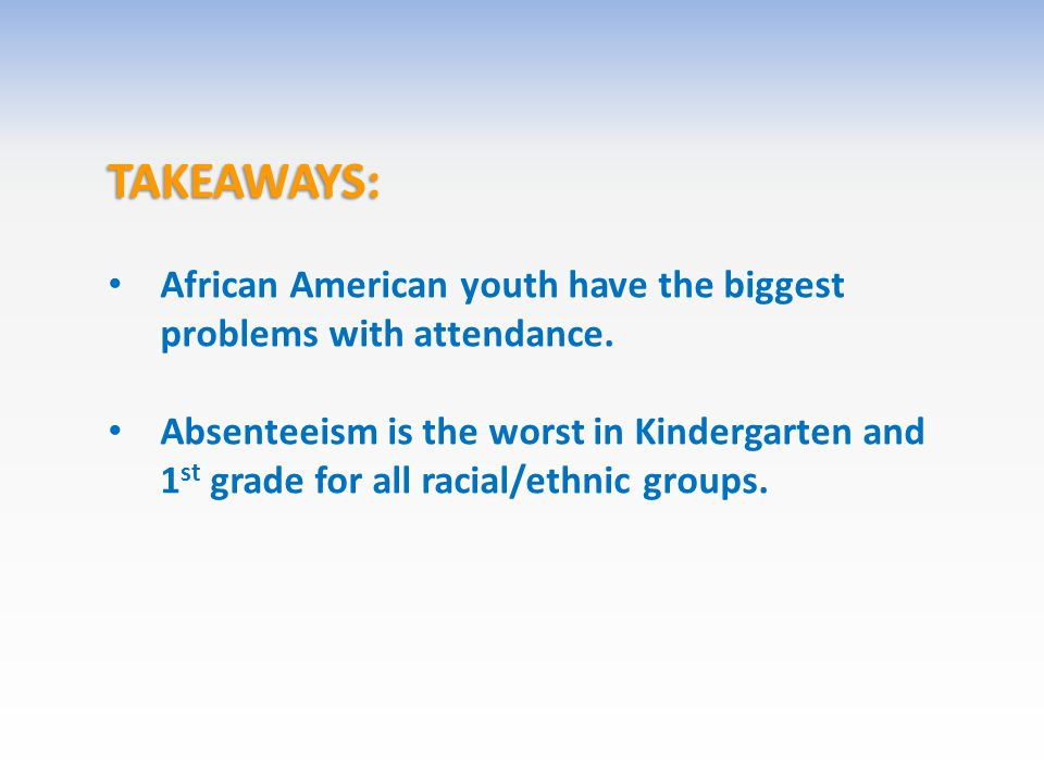 TAKEAWAYS: African American youth have the biggest problems with attendance.