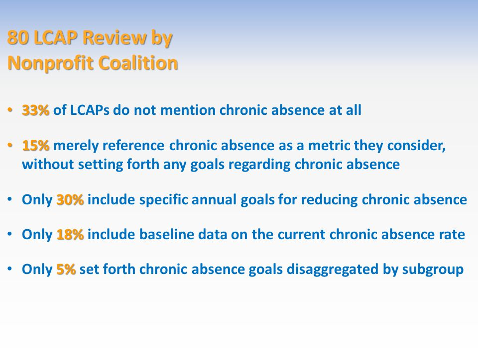 80 LCAP Review by Nonprofit Coalition 33% 33% of LCAPs do not mention chronic absence at all 15% 15% merely reference chronic absence as a metric they