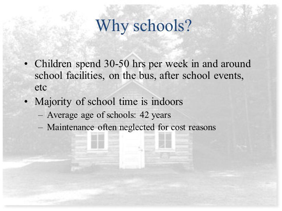 Why schools.