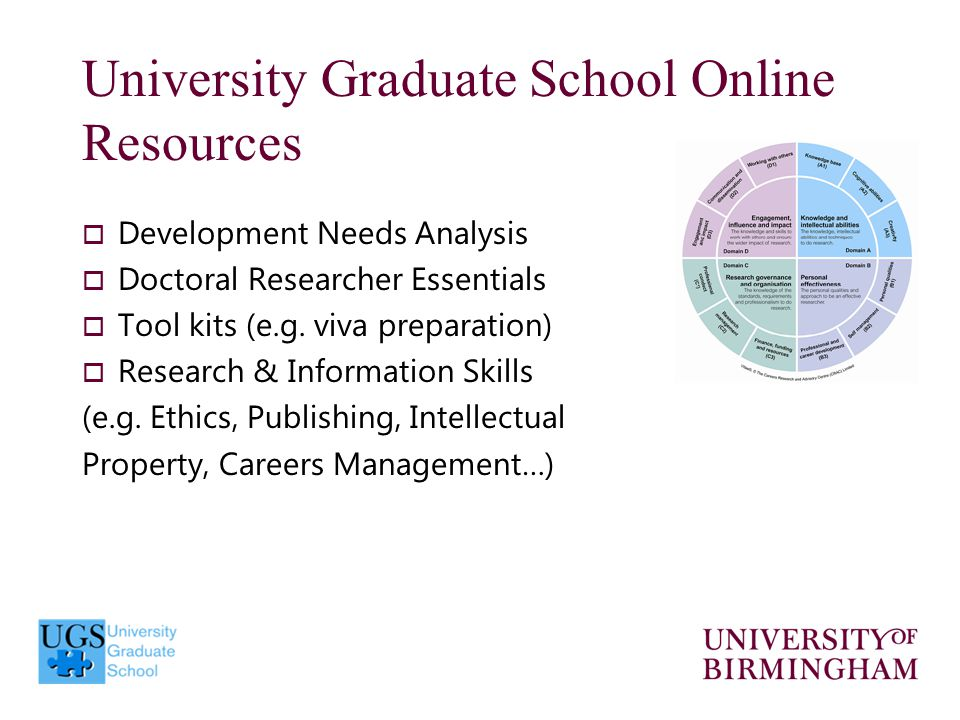 University Graduate School Online Resources  Development Needs Analysis  Doctoral Researcher Essentials  Tool kits (e.g.