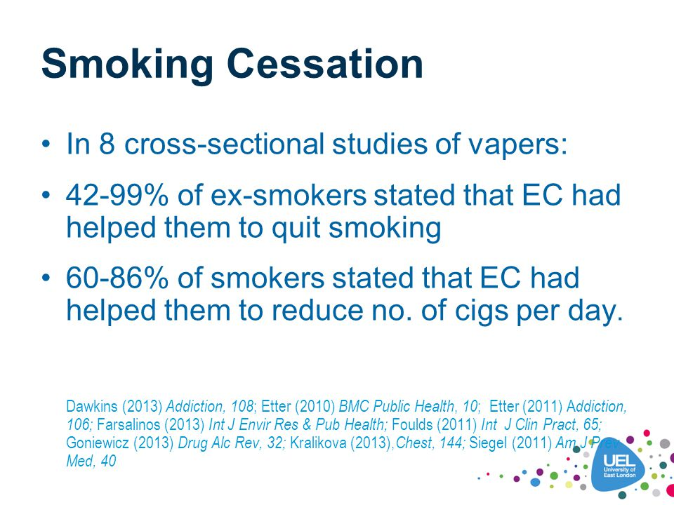 Smoking Cessation In 8 cross-sectional studies of vapers: 42-99% of ex-smokers stated that EC had helped them to quit smoking 60-86% of smokers stated