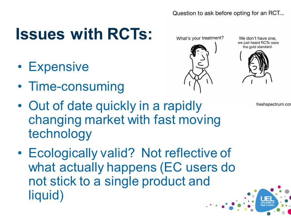 Issues with RCTs: Expensive Time-consuming Out of date quickly in a rapidly changing market with fast moving technology Ecologically valid? Not reflec