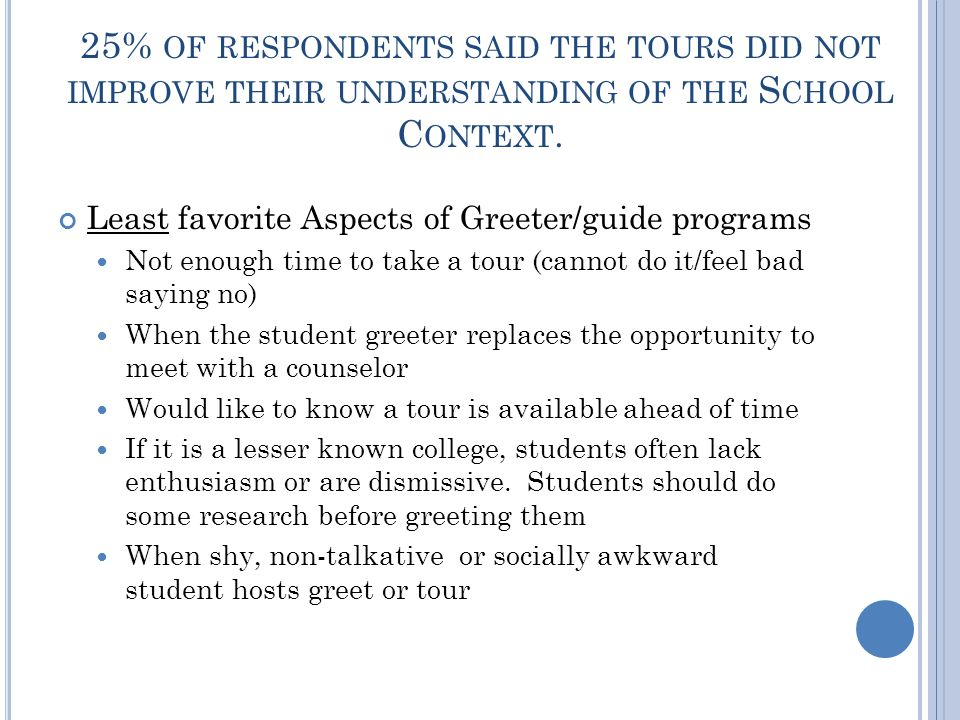 25% OF RESPONDENTS SAID THE TOURS DID NOT IMPROVE THEIR UNDERSTANDING OF THE S CHOOL C ONTEXT.