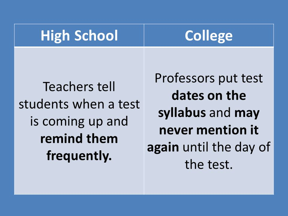 High SchoolCollege Teachers tell students when a test is coming up and remind them frequently. Professors put test dates on the syllabus and may never