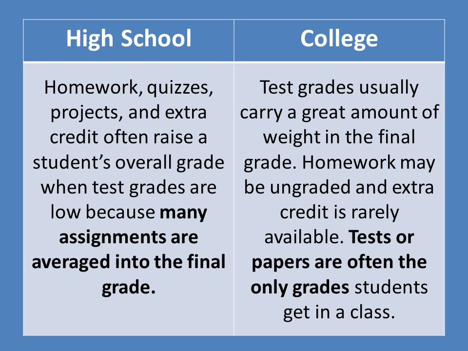 Compare And Contrast Essay On High School And College