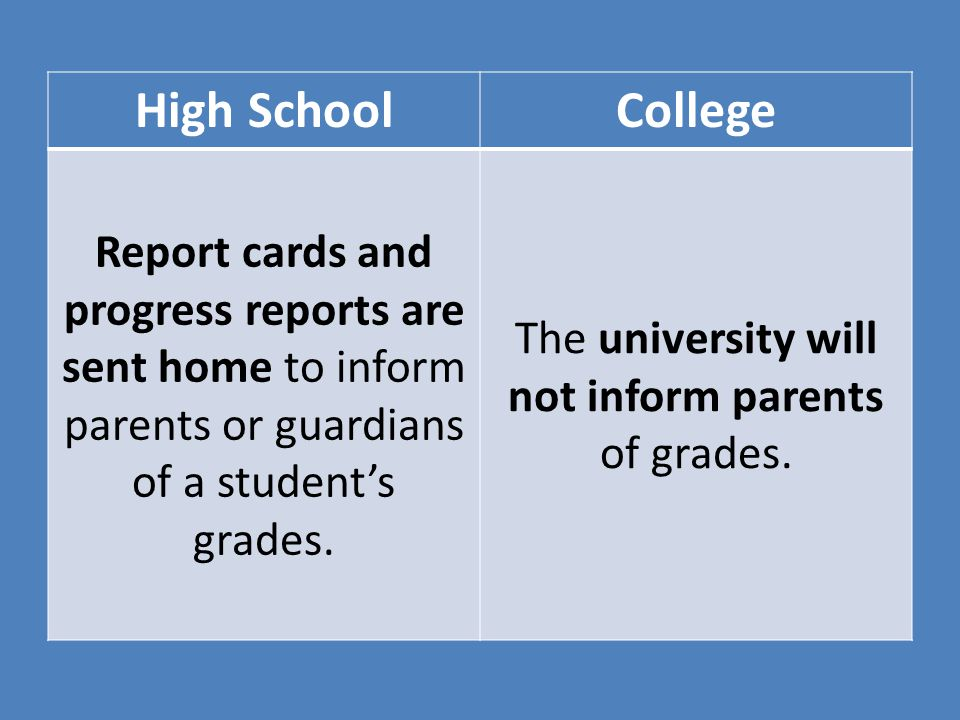 High SchoolCollege Teachers will usually try to help students in many ways to keep their grades up.