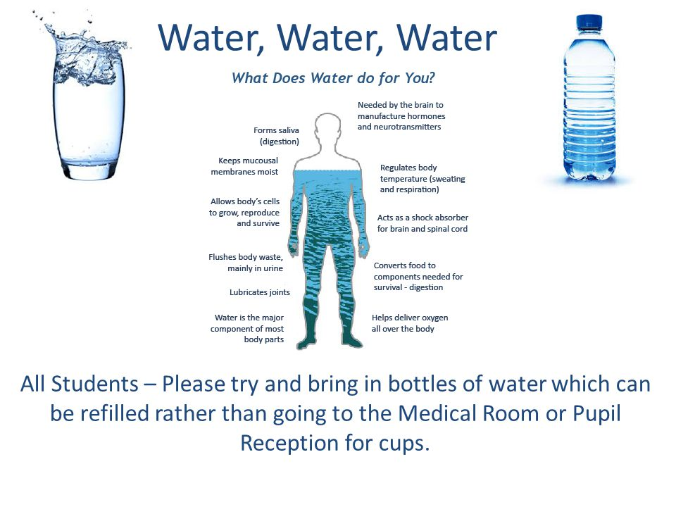 Water, Water, Water All Students – Please try and bring in bottles of water which can be refilled rather than going to the Medical Room or Pupil Recep