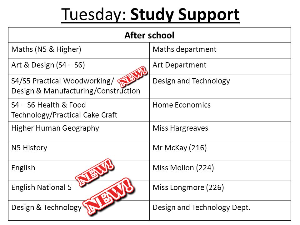 Tuesday: Study Support After school Maths (N5 & Higher)Maths department Art & Design (S4 – S6)Art Department S4/S5 Practical Woodworking/ Design & Man