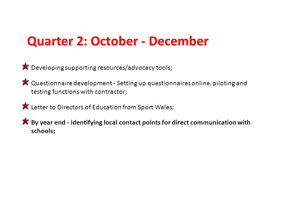 Developing supporting resources/advocacy tools; Questionnaire development - Setting up questionnaires online, piloting and testing functions with contractor; Letter to Directors of Education from Sport Wales; By year end - identifying local contact points for direct communication with schools; Quarter 2: October - December